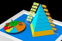 Thi công loạt mô hình sa bàn cho dự án cung cấp thiết bị y tế - Công ty Đại Hữu